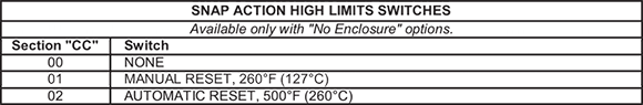 This graph shows the high-limit switch options associated with the CAST-X 500 fuel heater, which is an electric circulation heater manufactured by Cast Aluminum Solutions.