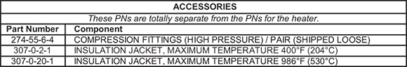 This image shows the accessories available to buyers of CAST-X 1000 oil heaters, which are designed and manufactured by Cast Aluminum Solutions in Batavia, Illinois.