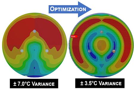 Temperature Uniformity Testing For Aluminum Prototypes At CAS